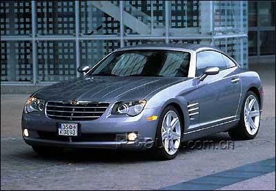 美国汽车市场的价格大战扰乱了戴姆勒-克莱斯勒高清图片