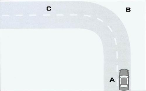 转向动作要顺应转弯半径圆滑地作弯止项